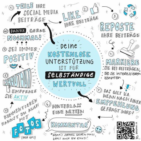 Infografik, Sketchnote, wie du Selbstständige unterstützen kannst, von einszunull.ch - Agentur für treffende Kommunikation